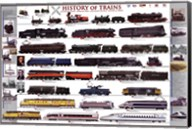 History of Trains Wall Poster