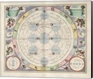 Cellarius Harmonia Macrocosmica - Theoria Lunae Fine-Art Print