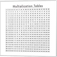 Multiplication Table Fine-Art Print