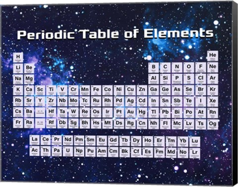 Framed Periodic Table Of Elements Space Theme Print