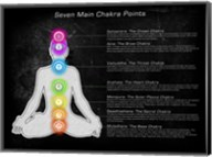 Seven Main Chakra Points Fine-Art Print