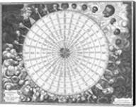 Anemographic Sailors Wind Chart, 1650 Fine-Art Print