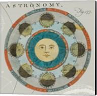 Lunar Calendar Fine-Art Print